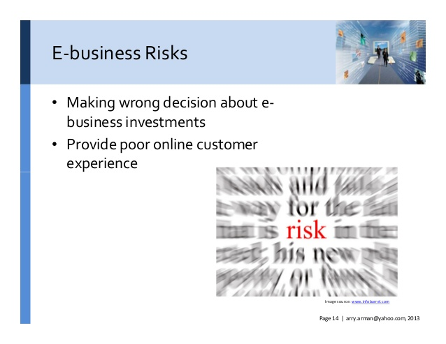 e-Business Risks