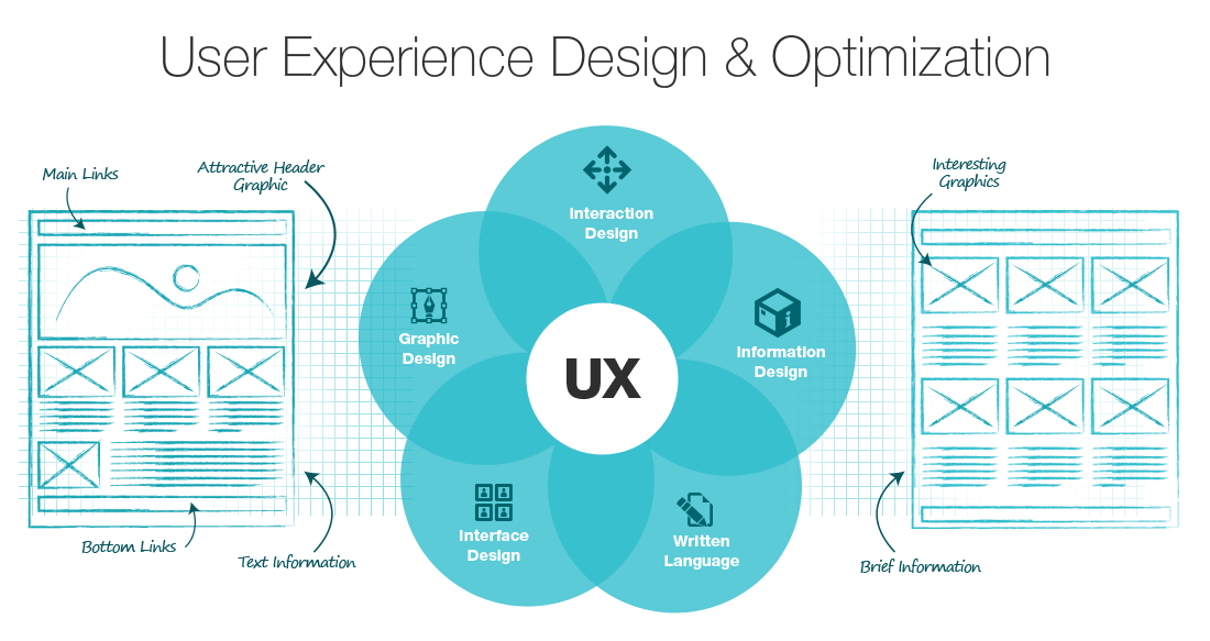 IT Solutions Tonight - Defining User Experience